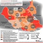 Infografik: Hunger Südsudan/Aktion Deutschland Hilft